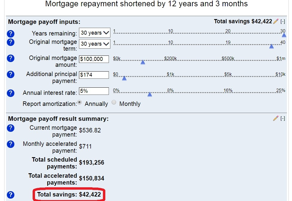 on a 30 year fixed mortgage would it be possible to make additional