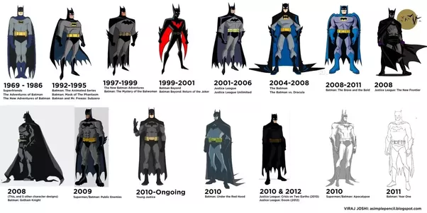 Batman suits throughout the years. : batman