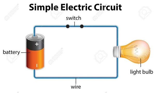 what are the differences between a circuit and an electric circuit rh quora com Battery Electrical Circuit