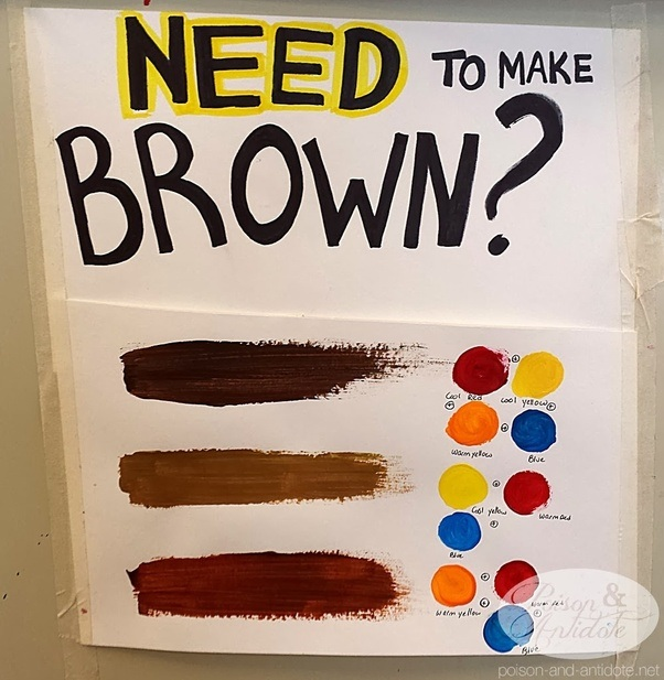 Making Color Brown With Food Coloring