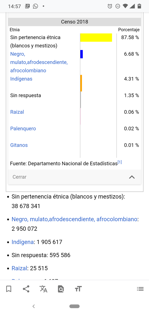Racial Ethnic Groups Latin America Jpg