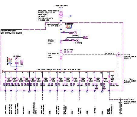 1 line wiring diagram 4 wire phone line wiring diagram what is the electrical symbol for a distribution board ...