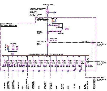 lanikai machine wiring diagram single line 200 lincoln welding machine wiring diagram