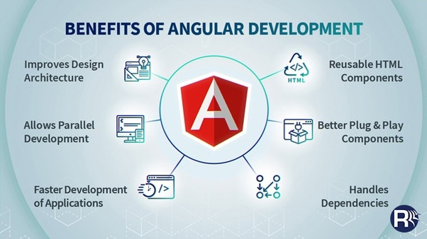 What are the top AngularJS development companies? - Quora