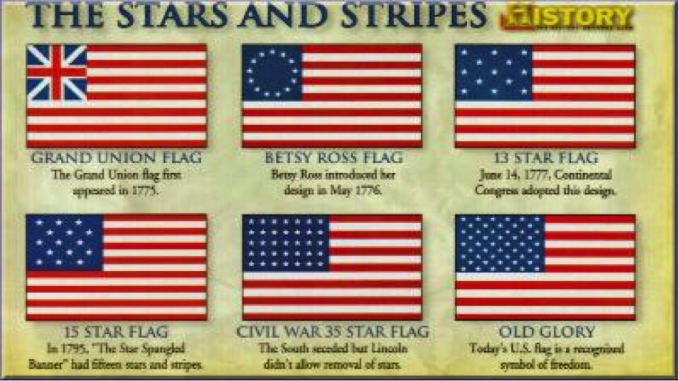 Us Flag History True World History Quora