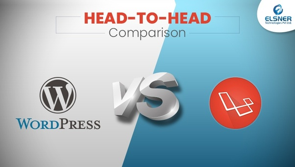 Which is better, WordPress or Laravel for SEO? - Quora