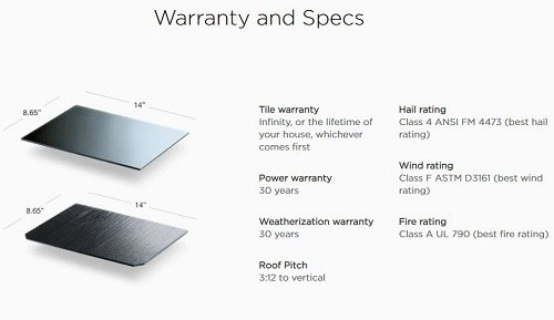 What is the estimated price for a Tesla solar roof? - Quora
