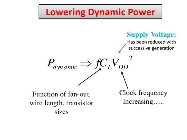 Because To Operate At 2Ghz Both The Frequency AND Operating Voltage Must Go Up Dynamic Power Dissipation Is Given By Following Formula