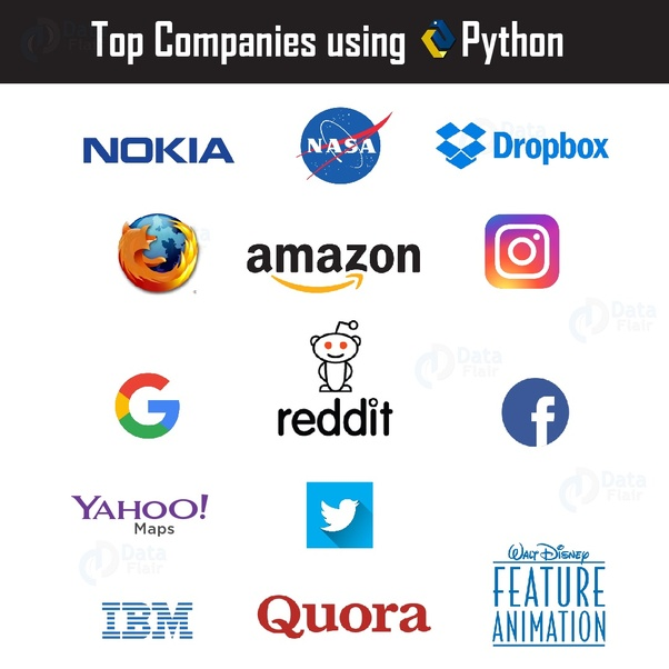 Why do we need to learn python in 2019? - Quora