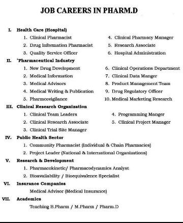 Does the 6 year course Pharm.D. (doctorate in pharmacy) have scope ...