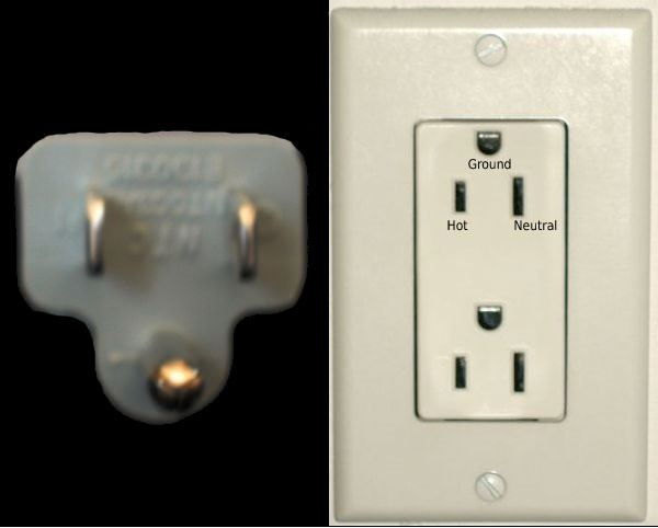 What do you call the ac electrical outlet 3 prong holes? - Quora
