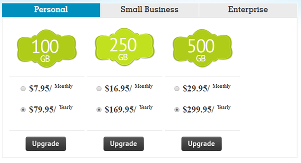 Does mega cloud storage give you 50gb storage for lifetime