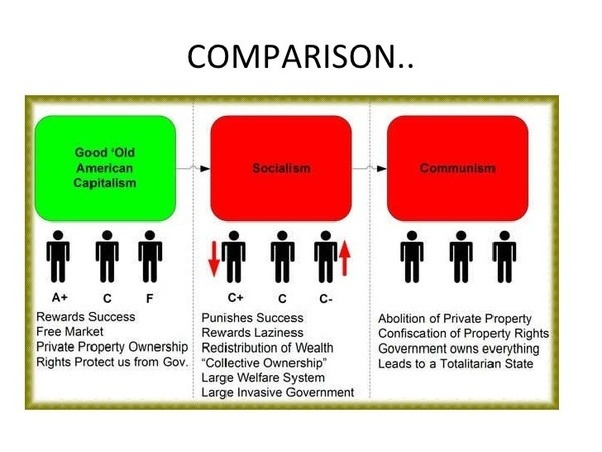 Private Property Rights Economic Definition