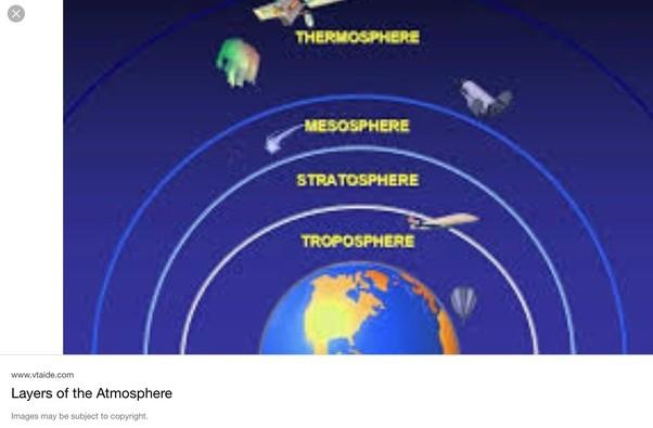 Radio Of The Atmosphere Layers Diagram Circuit Diagram Symbols