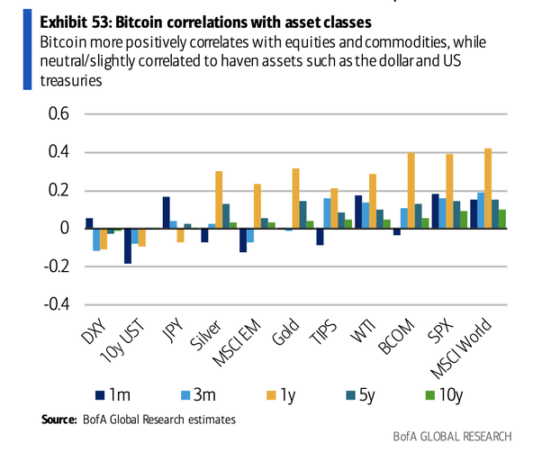 1987 crash și bitcoin bitcoin)
