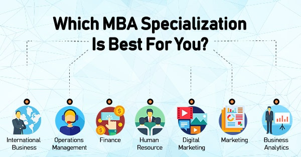 What Is Best Course In Mba That Have Demand In India Quora