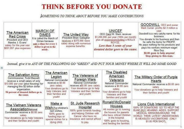 What can you donate to get money