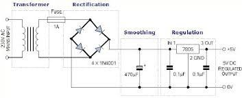 What is the function of a rectifier? - Quora
