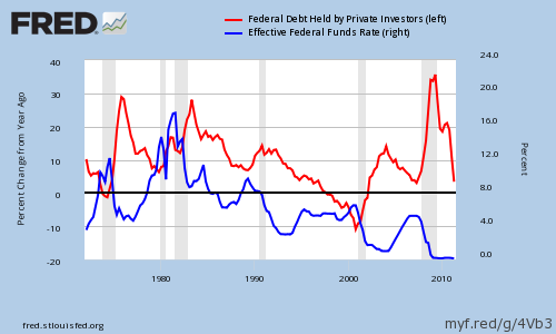 relationship between repo rate and inflation