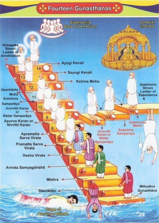 difference between jainism and buddhism pdf