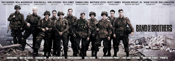 band of brothers blu ray ita torrent