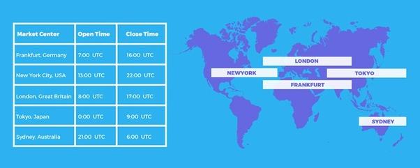 Forexworld location bbva compass investment solutions birmingham al hotels