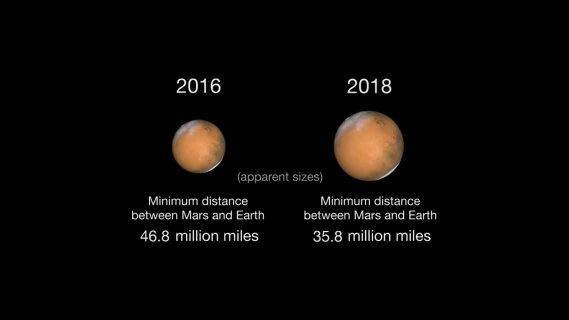after how many years does mars come near the earth quora