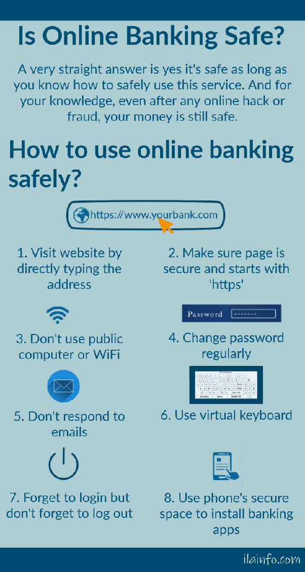 Is Internet banking safe? - Quora