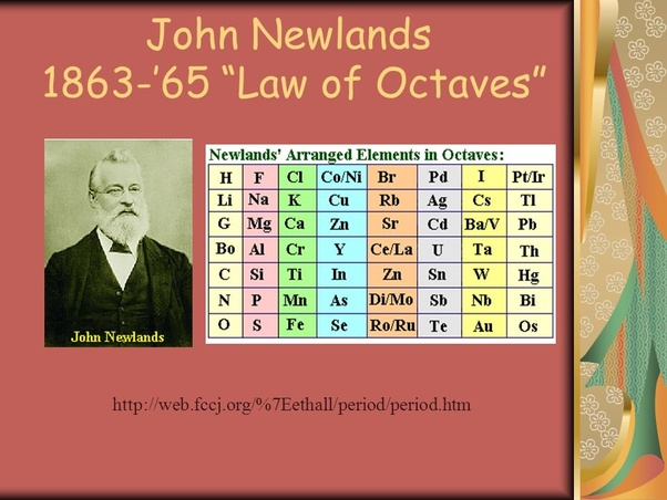 What is the total number of elements in the newlands periodic table newland noticed that if he broke up his list of elements into groups of seven starting a new row with the eighth element the first element in each of urtaz