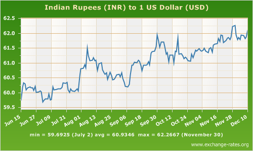 rise of economic nationalism in india pdf