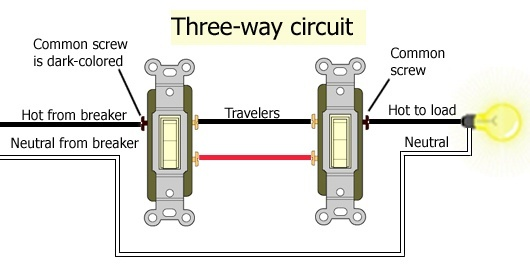 How Do Lights That Are Connected To Multiple Switches Work