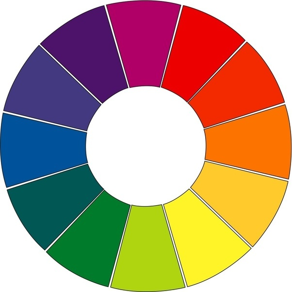 Colors That Go With Yellow Part - 40: Complementary Colors Are Colors That Are Across From Each Other On The Color  Wheel. Like Yellow And Purple. Analogous Colors Are Colors Next To Each  Other ...