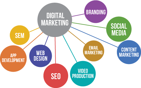 What is digital marketing what are the basics of digital for Campaign literature templates