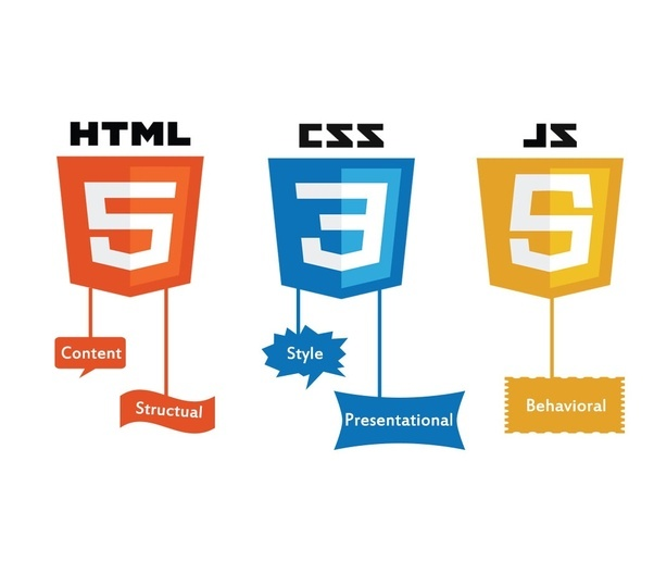Image result for html css