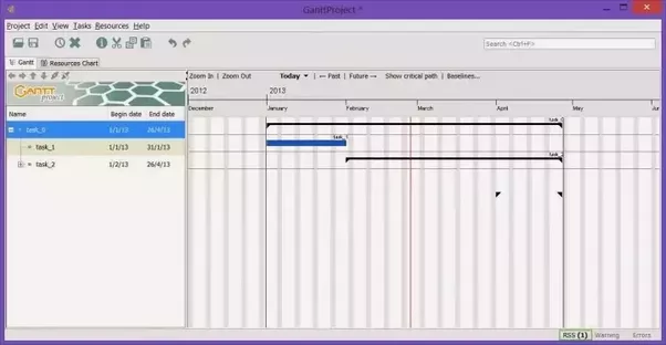 What Is The Best Project Management Software Including Pert And