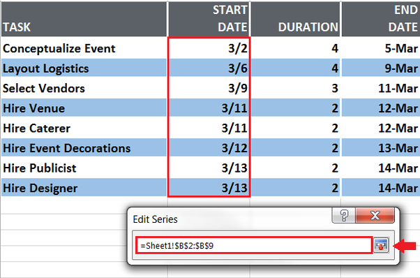 how to create a gantt chart in excel 2007