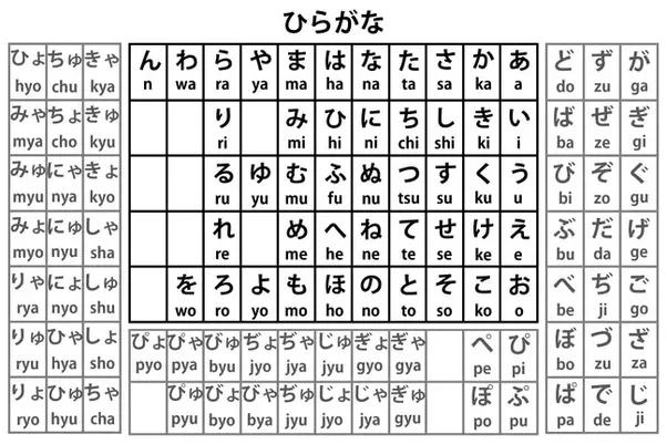 How Similardifferent Are Chinese Mandarin Japanese Korean