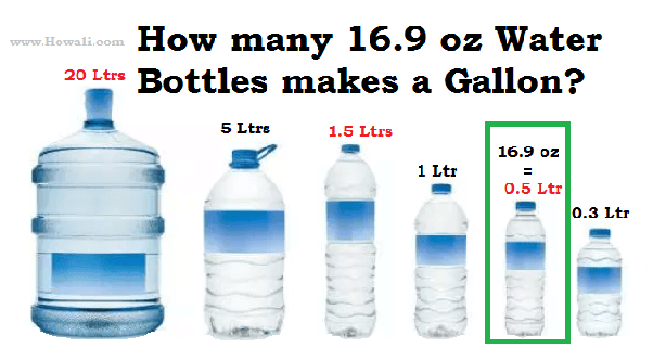 how to calculate how many 16 9 oz water bottles equal a gallon quora. Black Bedroom Furniture Sets. Home Design Ideas