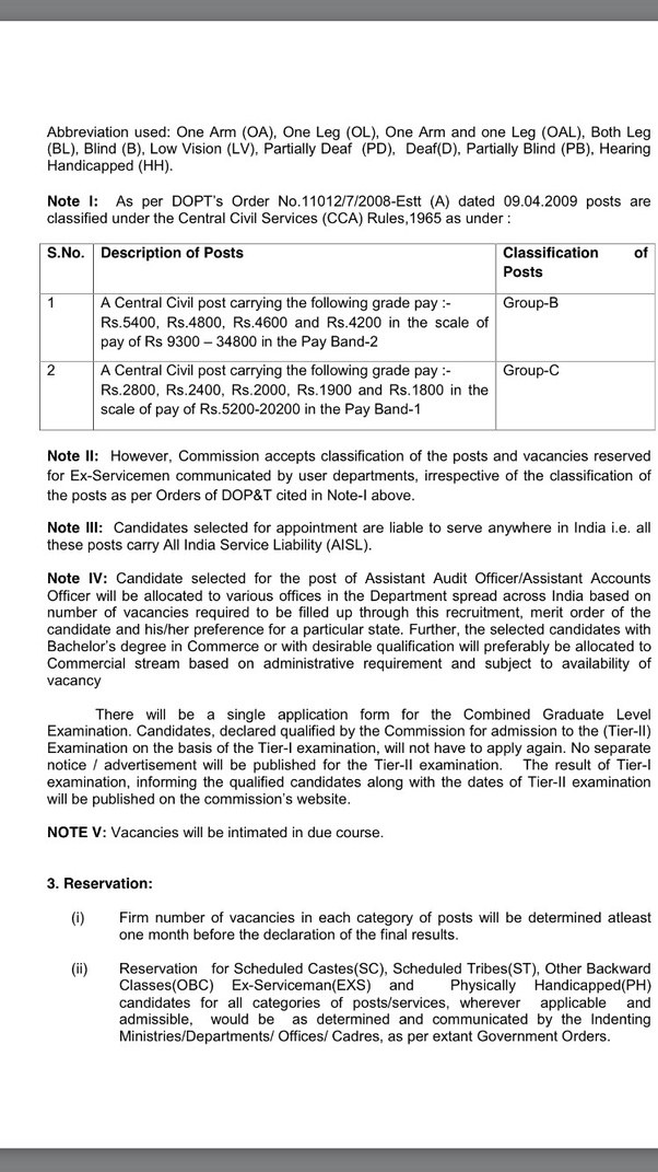 What Is The Exact Salary Of An Ssc Cgl Officer Quora
