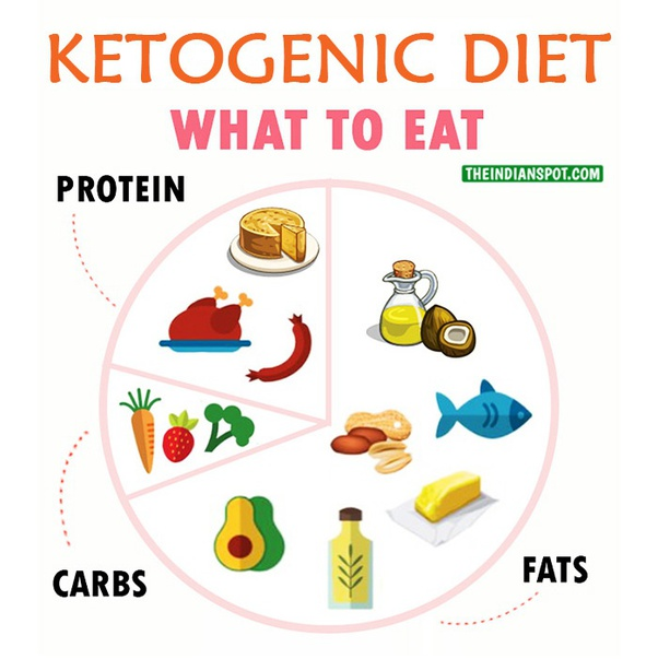are bananas ok to eat on keto diet