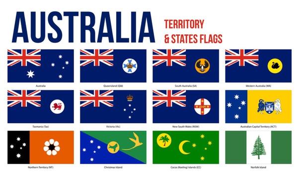 Is Australia Under British Rule