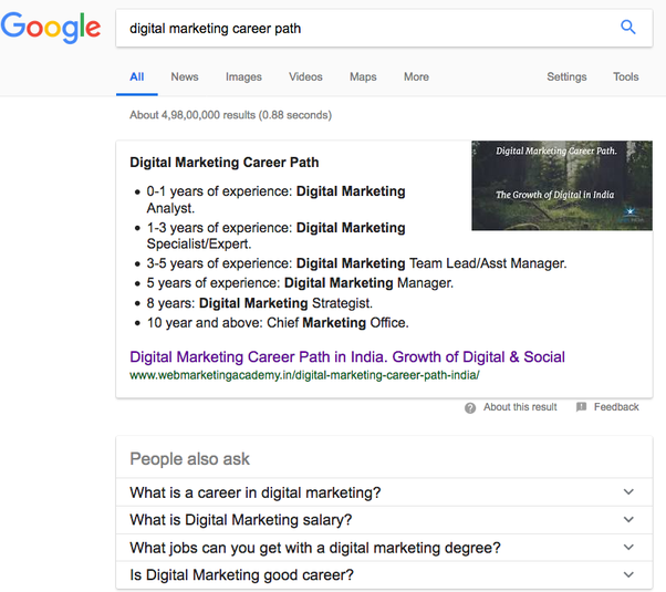 How good is a career in digital marketing? - Quora