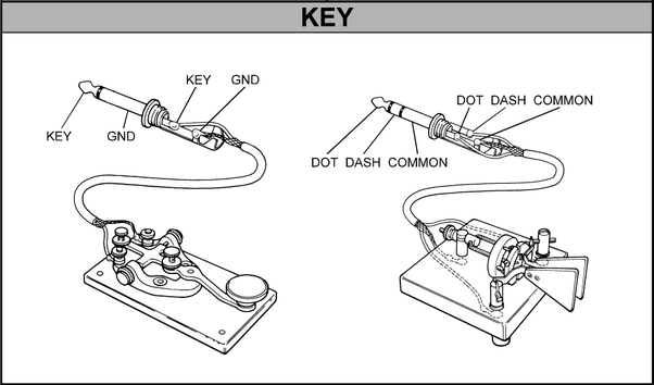 Amateur Radio: How do you convert a two prong Morse key to a 3.5mm on poe plug diagram, europe plug diagram, ac/dc plug diagram,