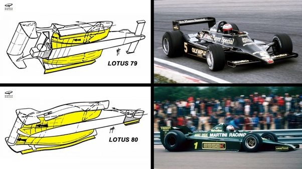 Why is downforce good for cars? Doesn't it make the car