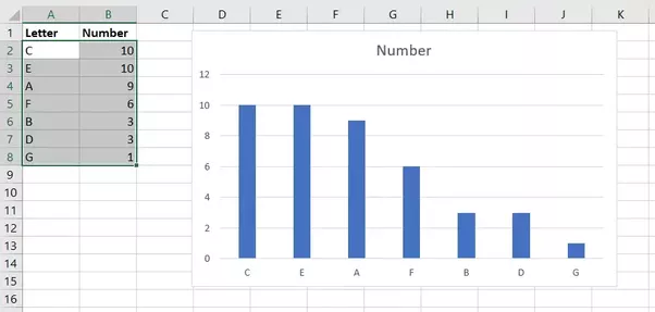 how to get paired bar graph