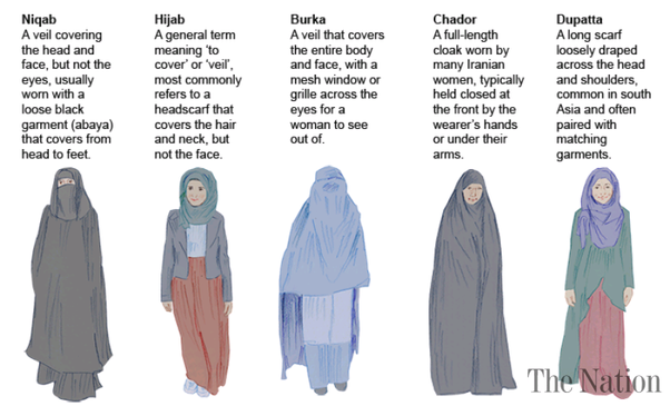 What Is The Right Way Of Wearing The Hijab - Quora-3553