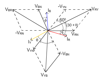 In 3 phase star connection why line voltage is not equal to 2 and from the above vector diagram it is clear that in star connection the line voltage and phase voltage have a phase shift of 60 degree ccuart Gallery