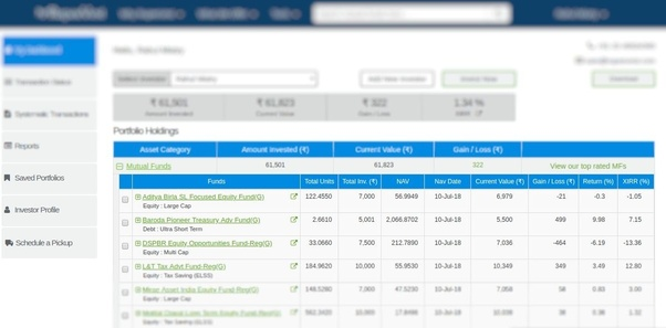 how i can track all my mutual fund investments in a single
