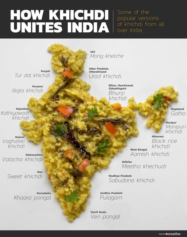 What Is The National Dish Of India Quora