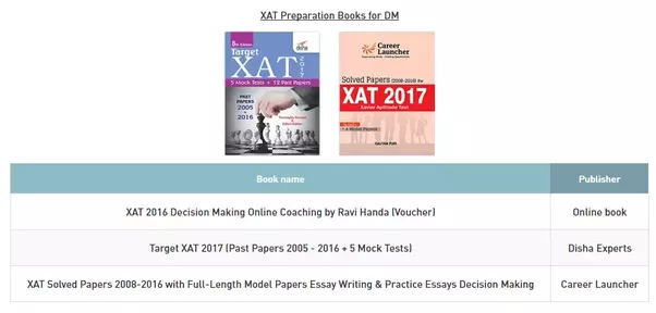 how to prepare for xat
